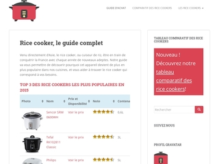 Guide Rice Cooker