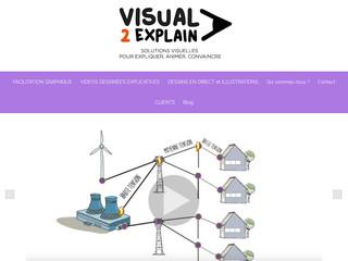 Création vidéo explicative - Vidéo sketching